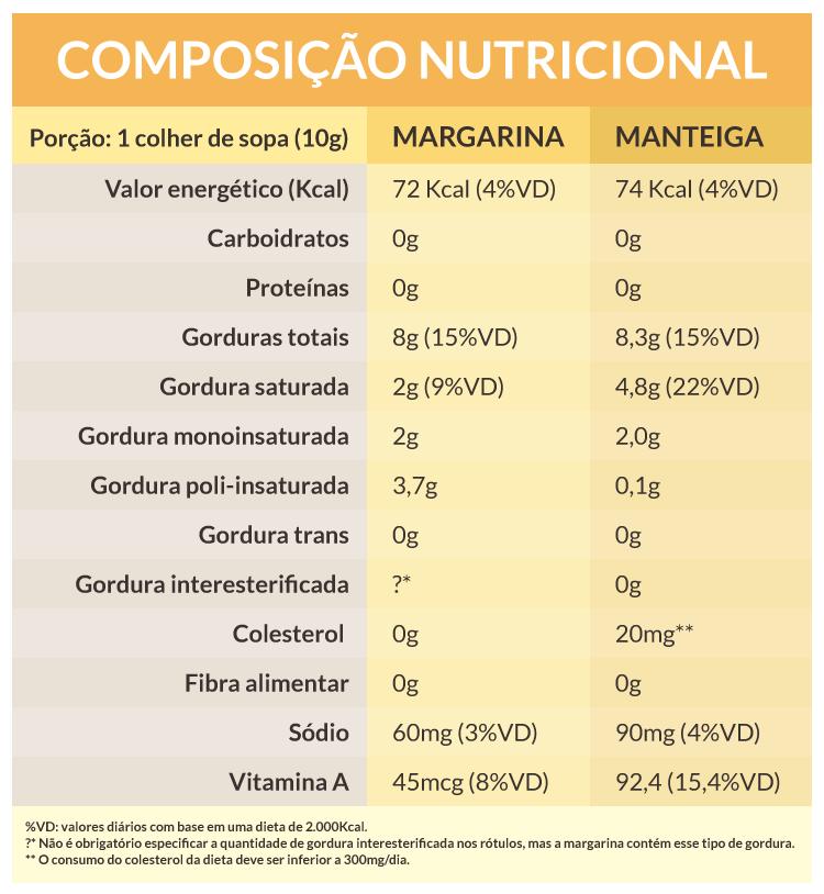 energie-comparacao2