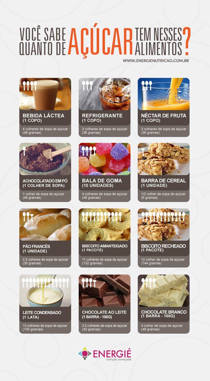 Benefícios da exclusão do açúcar | Quantidade de açúcar nos alimentos | Infográfico