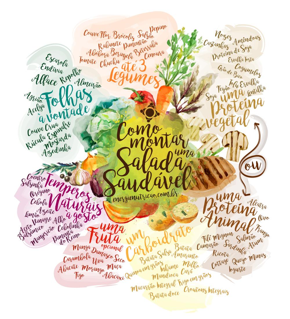 Como montar uma salada saudável