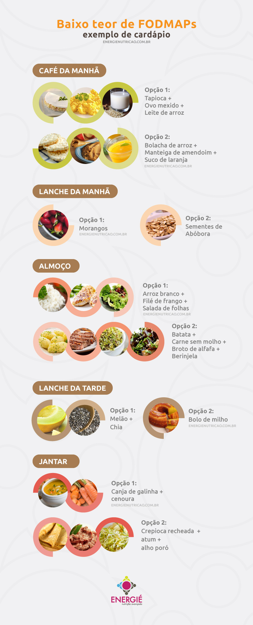 Dieta com baixo teor de FODMAPs - Exemplo de cardápio